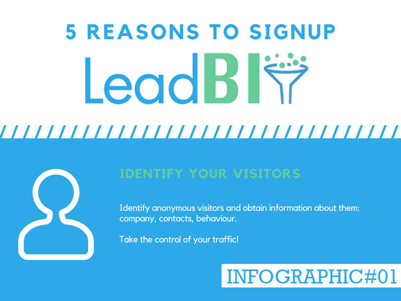 5 reason to signup in LeadBI