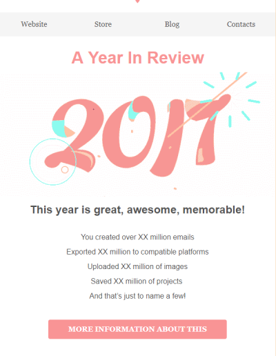 annual_review