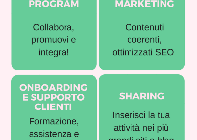 Tattiche di Lead Generation per SaaS