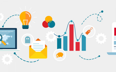 L'importanza della Digital Analysis: l'utilizzo di un approccio data-driven