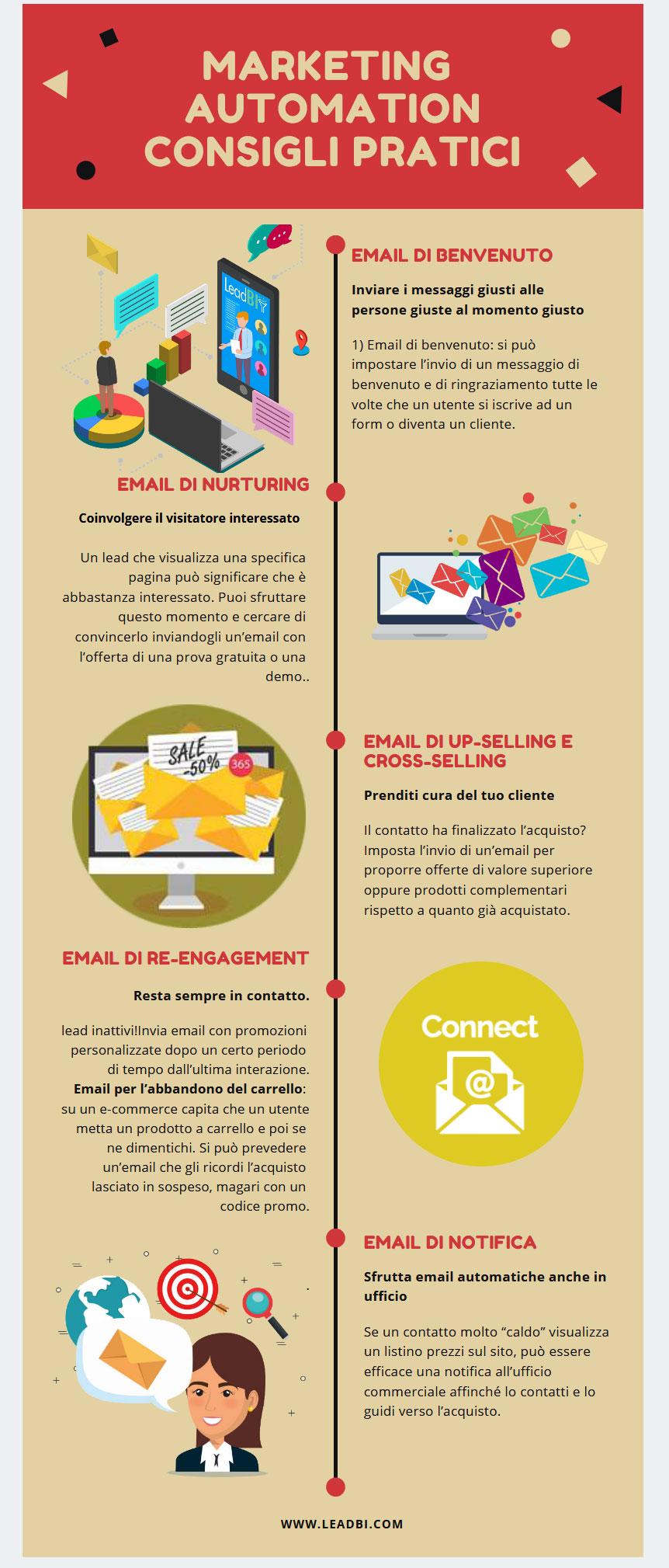 Consigli Pratici per l'InBound Marketing
